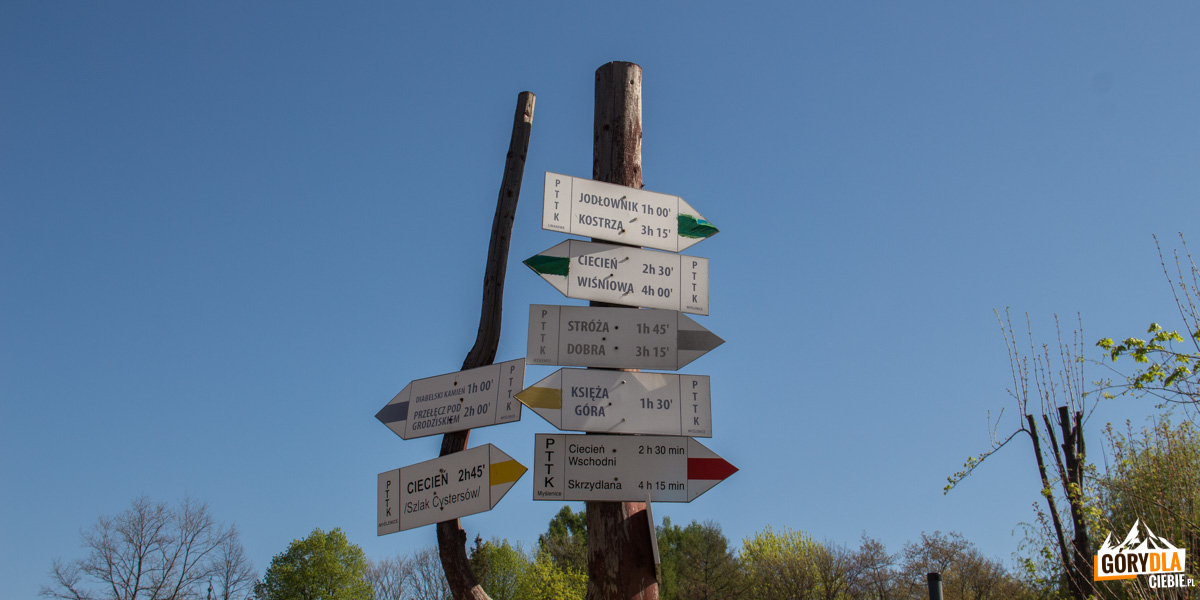 Drogowskazy szlaków przed Opactwem Cystersów w Szczyrzycu